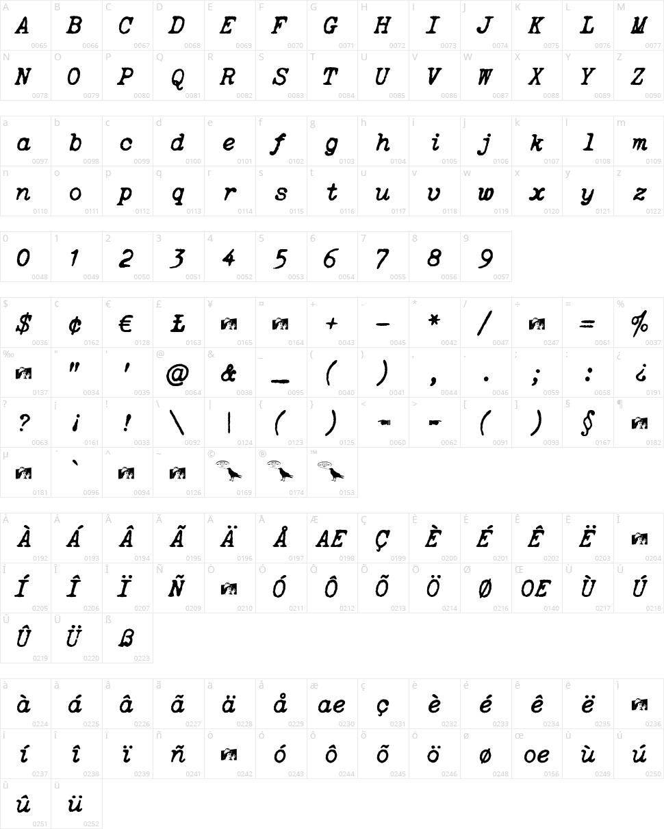 Oceanside Typewriter Character Map