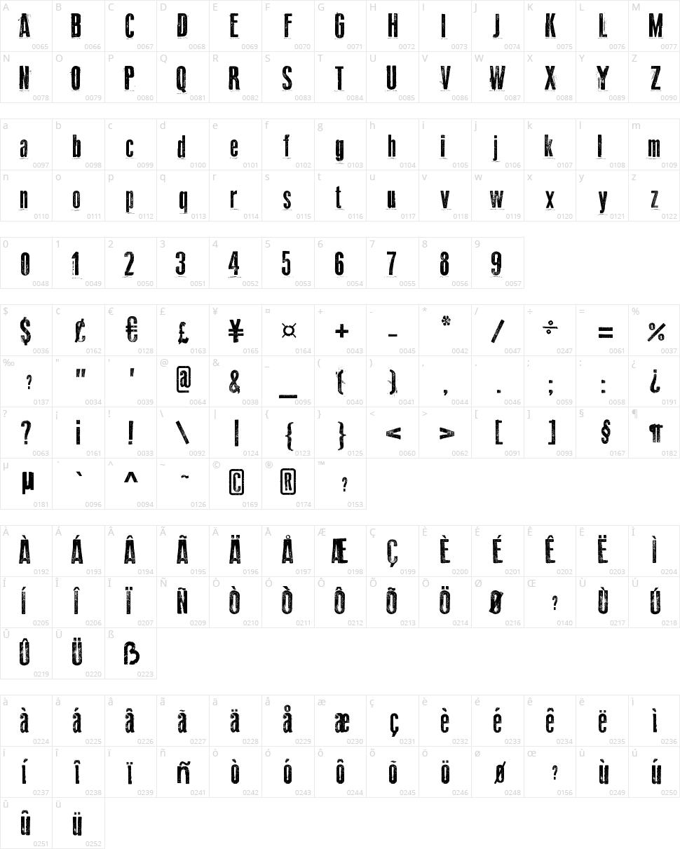 Odd Press Character Map