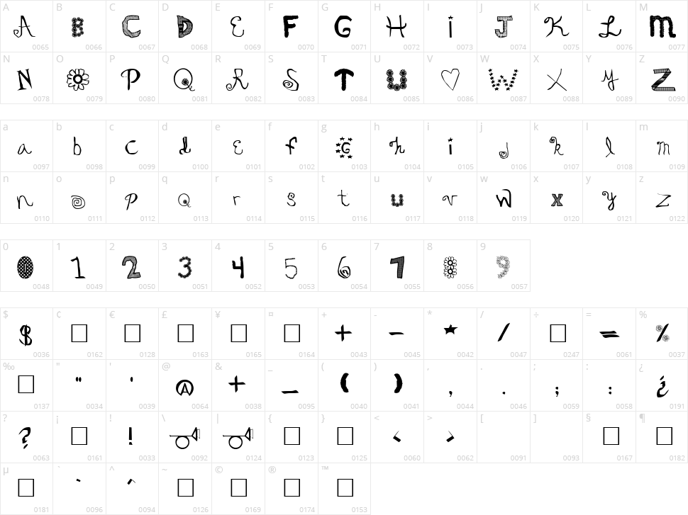Oedipa Character Map