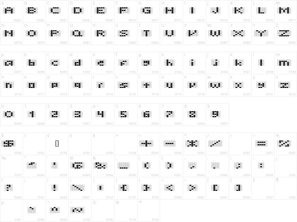 Offon Character Map