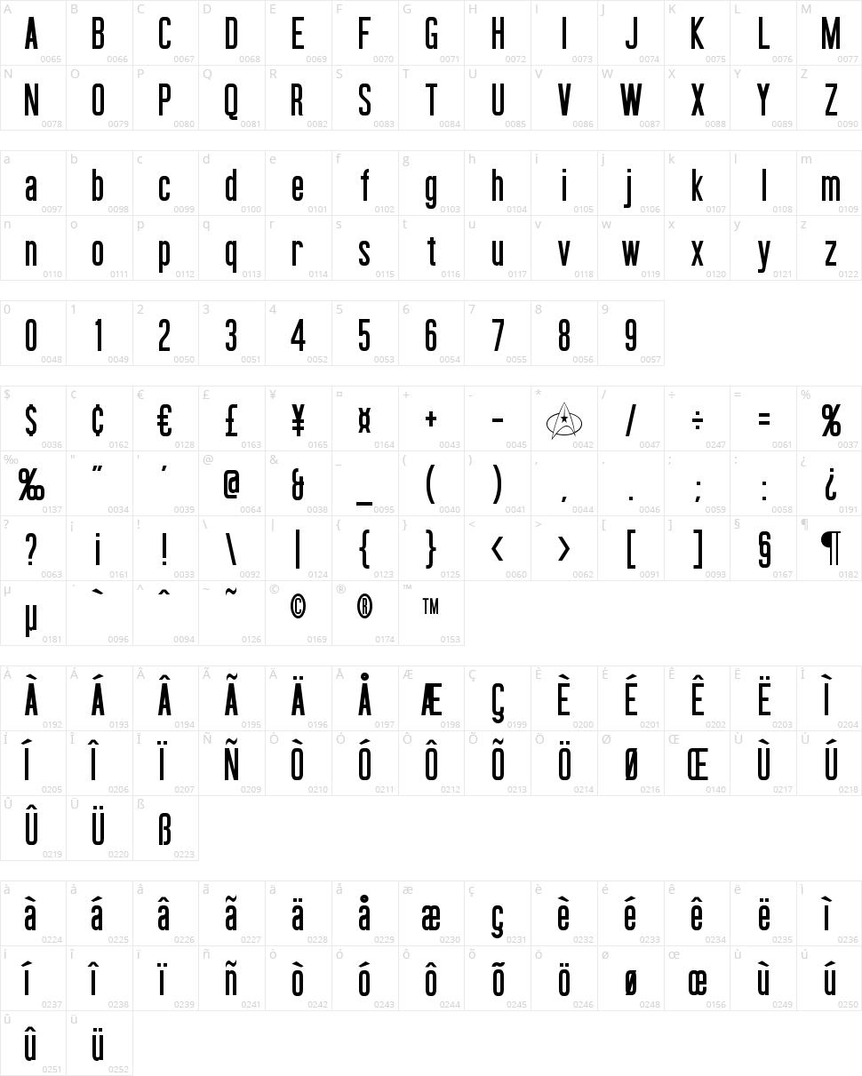 Okuda Character Map
