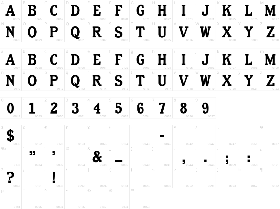 Old Letterpress Type Character Map