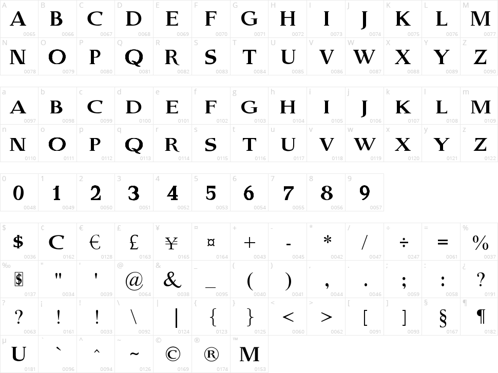 Old Serif Gut Character Map