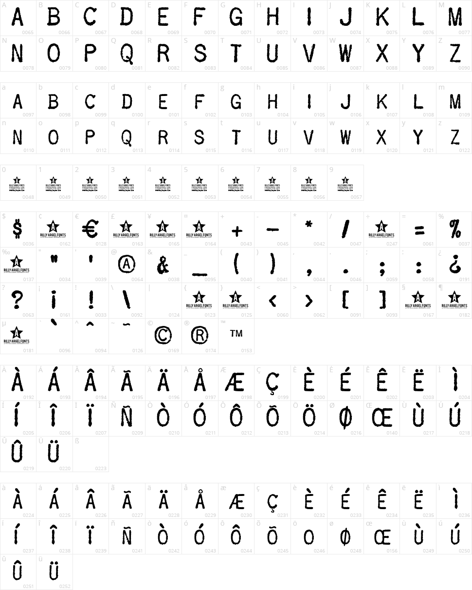 Old Type Character Map