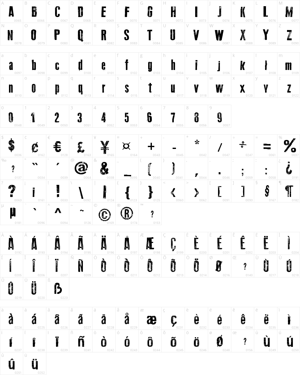 Old Typography Character Map