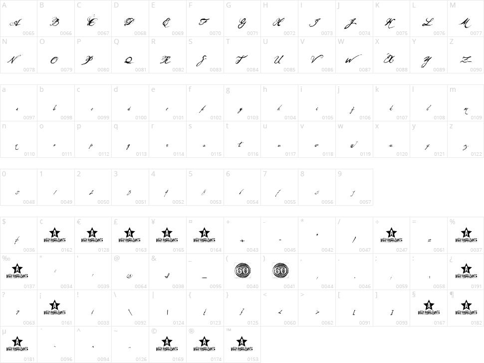 Olho de Boi Character Map