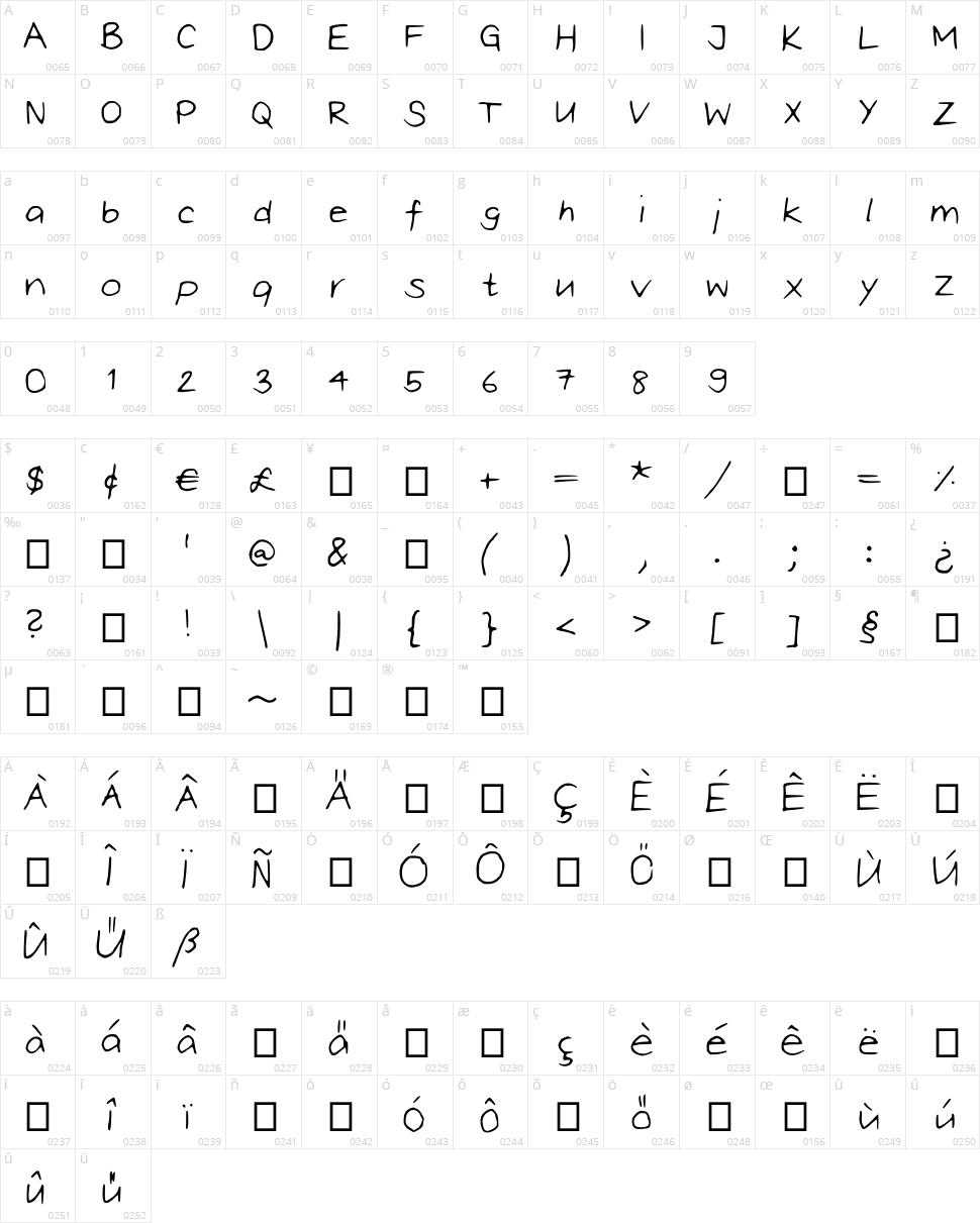 Olivia Script Character Map