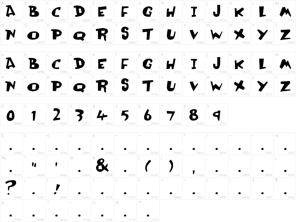 Olli Compolli Character Map
