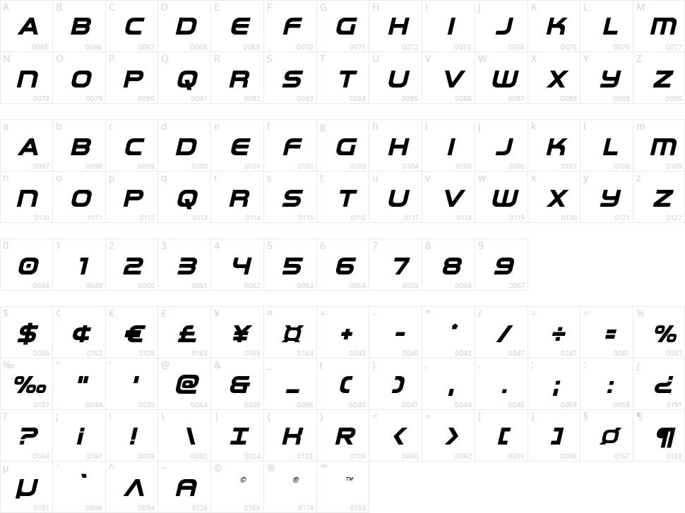 Omega Flight Character Map