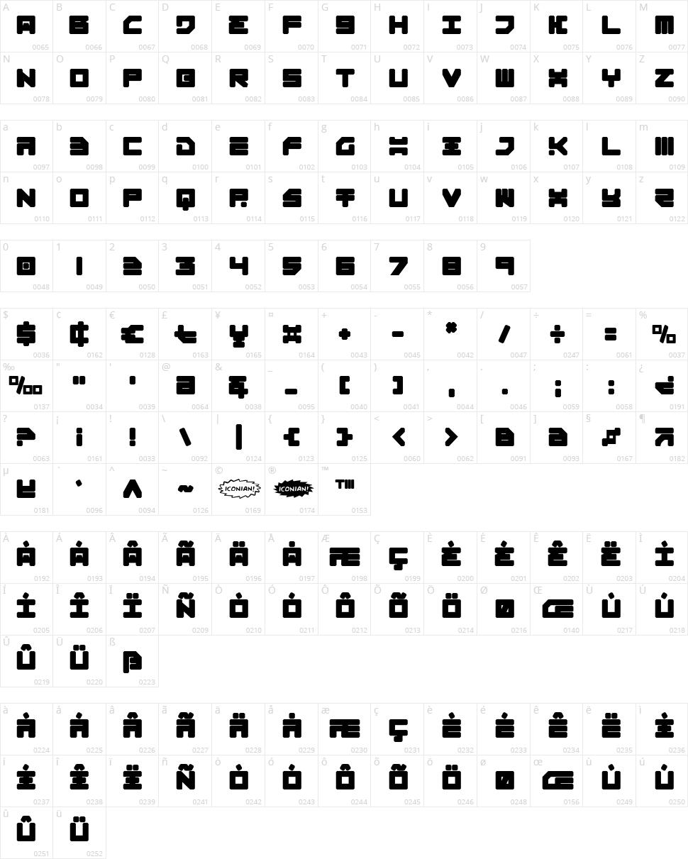 Omega 3 Character Map