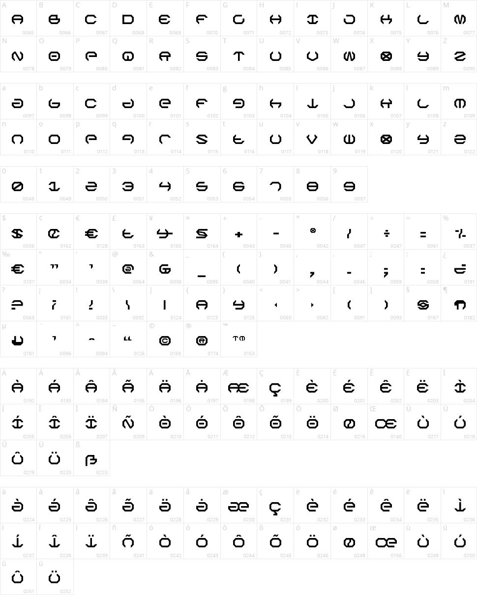 Omega Sentry Character Map