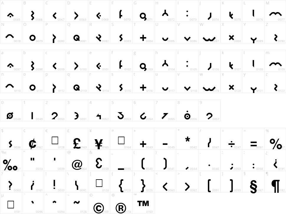 Omikron Character Map