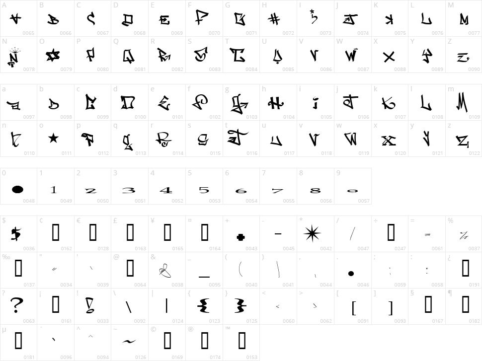 One 8 Seven Character Map