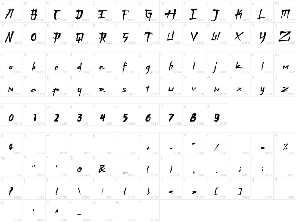 Onigashima Character Map