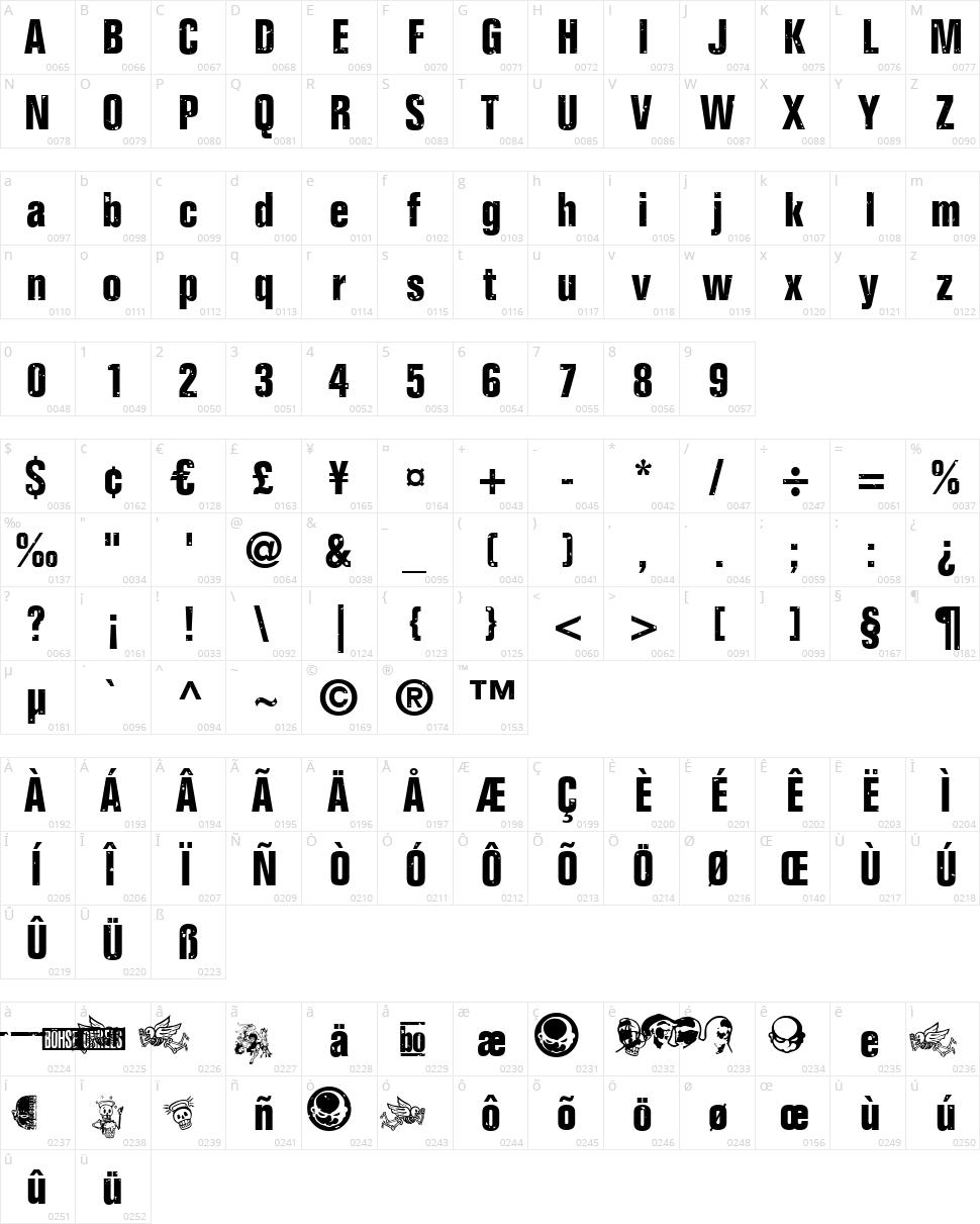 Onkelz 2014 Character Map