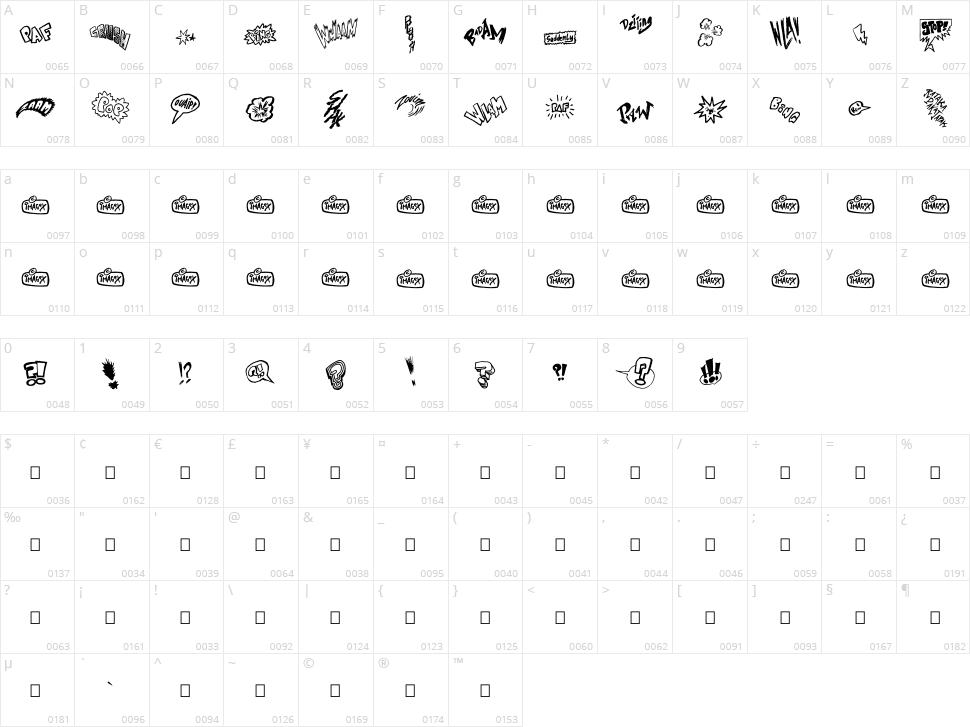 Onomatopaf Character Map