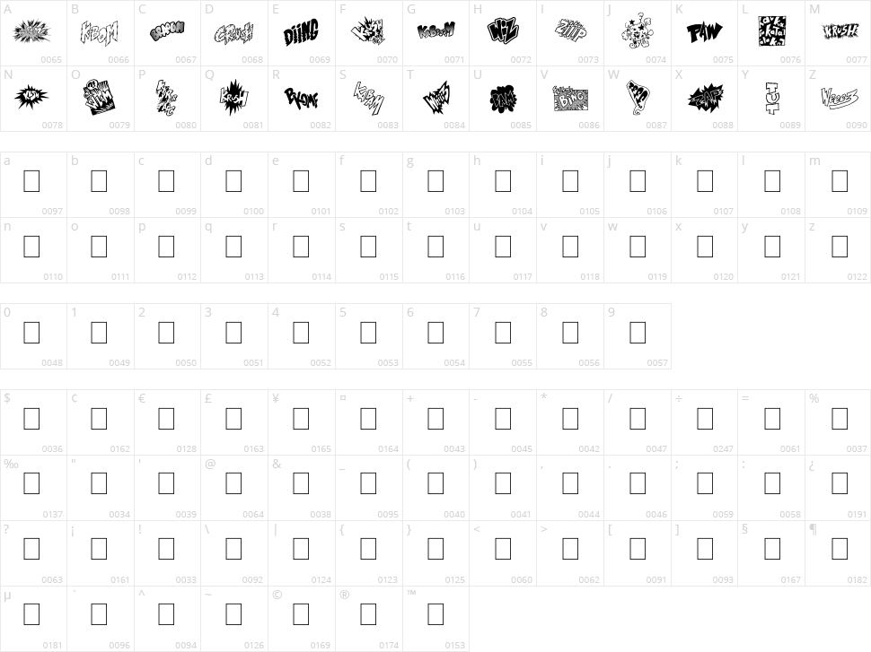 OnomatoVlam Character Map