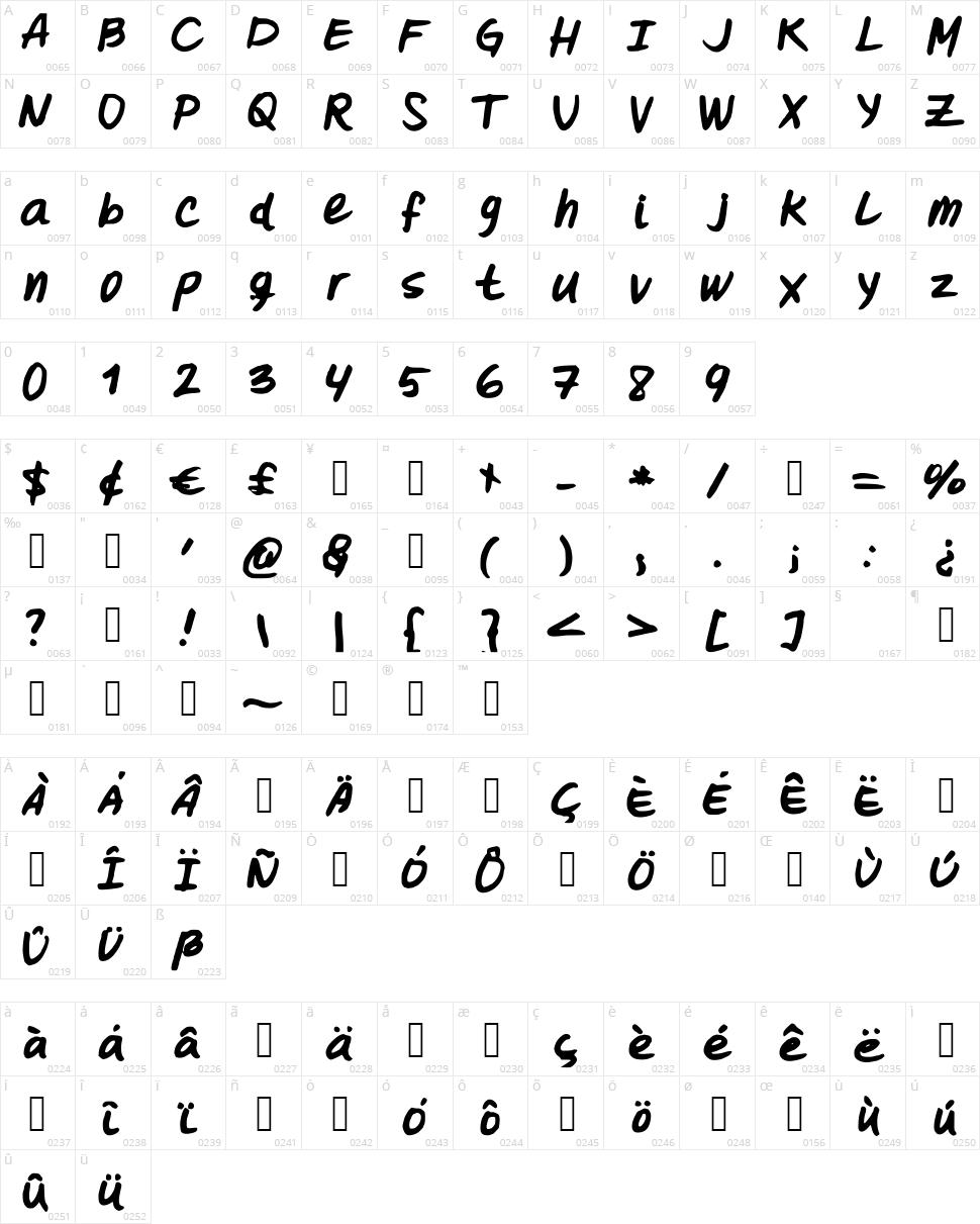 Oohlalalulucurvy Character Map