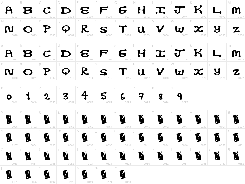 Optic Nerd Character Map