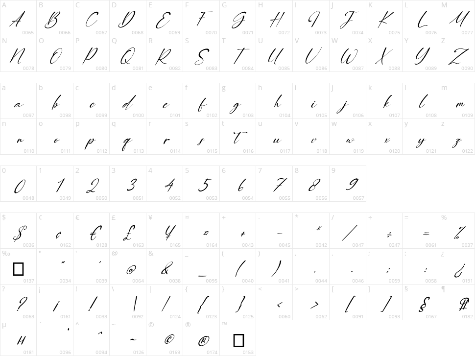 Orange Signature Character Map