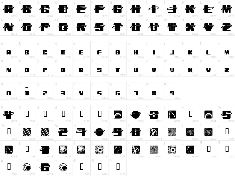 Orbitronio Character Map