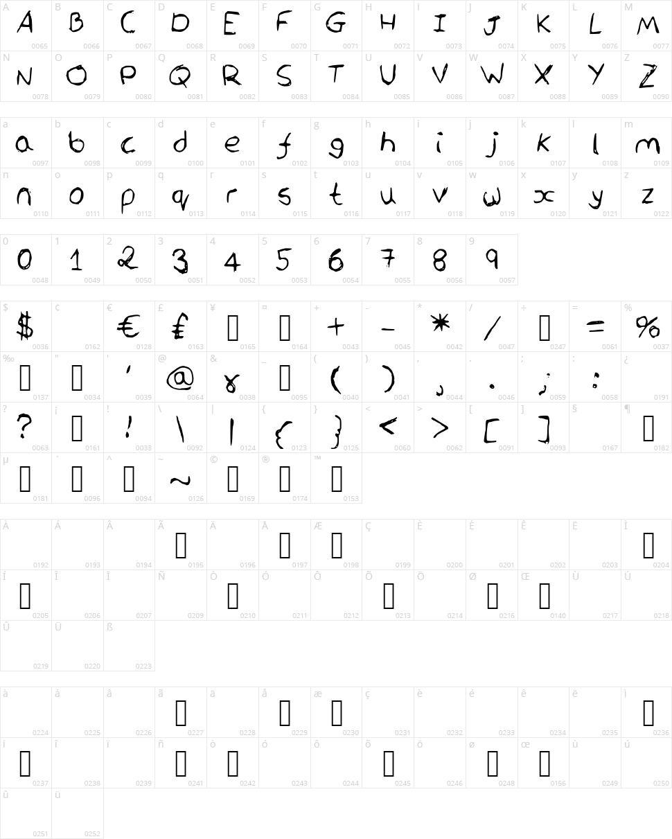 Orca Script Character Map