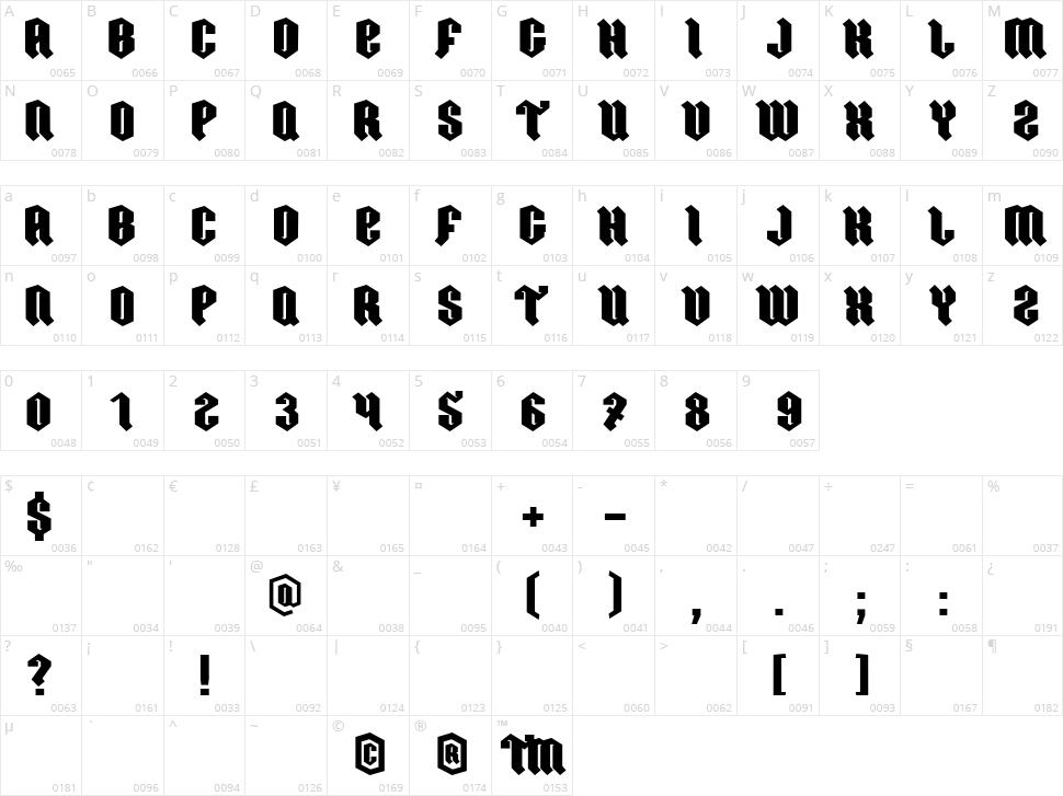Ordnung Character Map