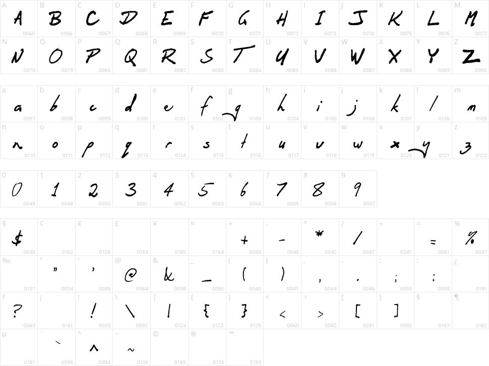 Oren Script Character Map