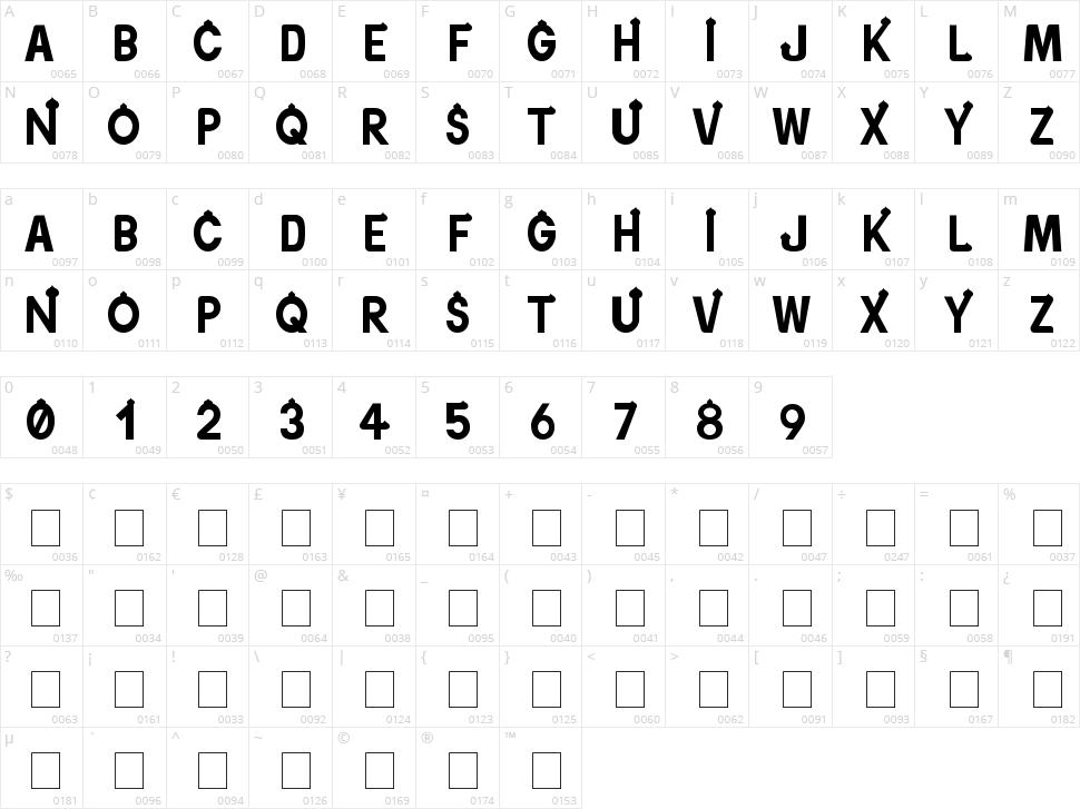 Orientypes Character Map