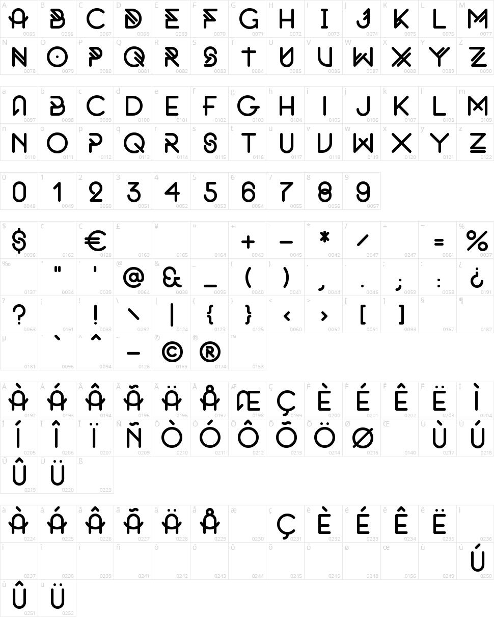 Original Character Map