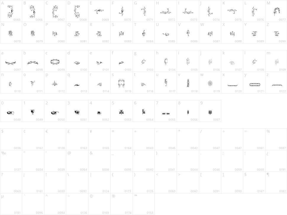 Ornamenta Monumenta Character Map