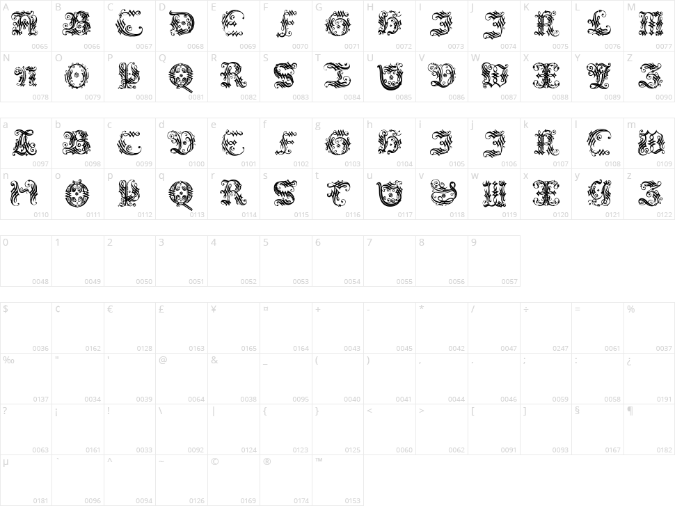 Ornamental Initial Character Map