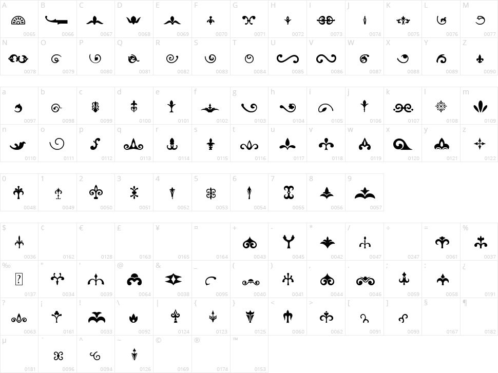 Ornaments Character Map