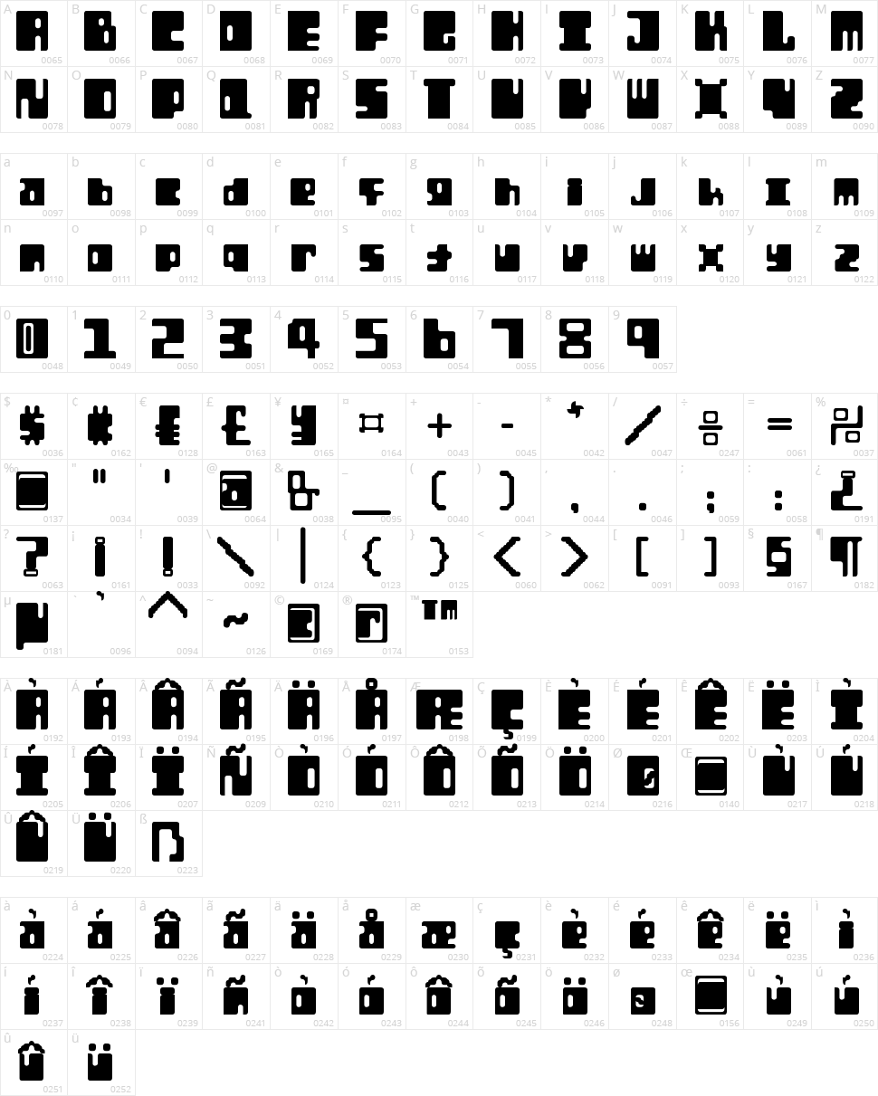 Orthotopes Character Map