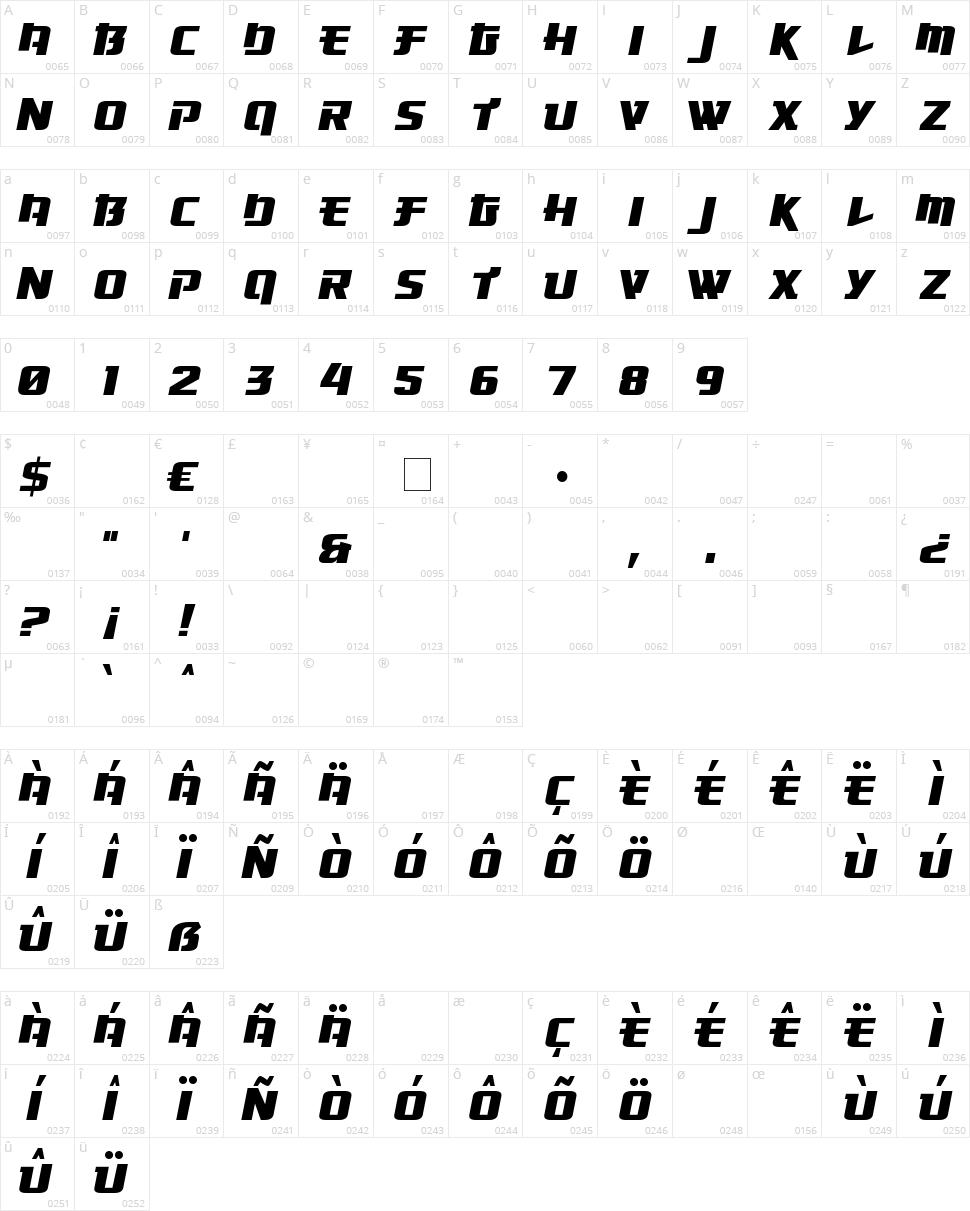 Osaka Sans Serif Character Map