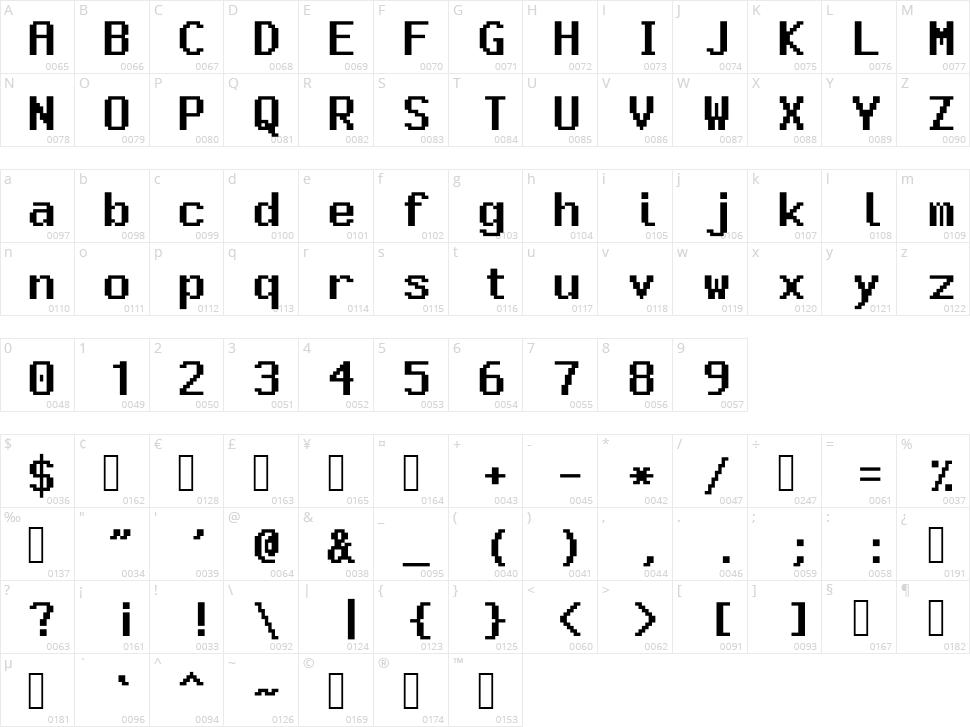 OS X Darwin Character Map