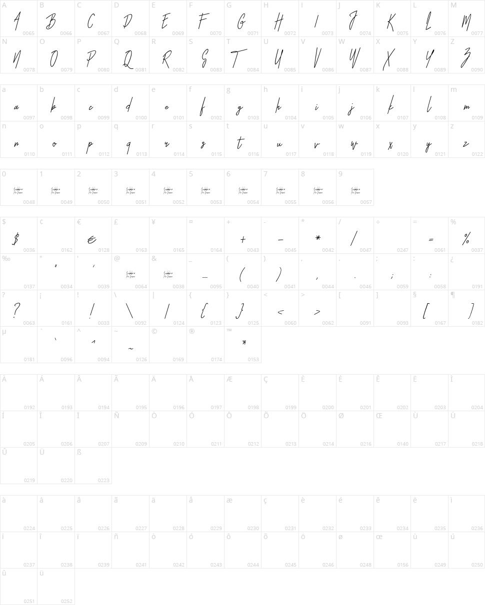 Otella Character Map
