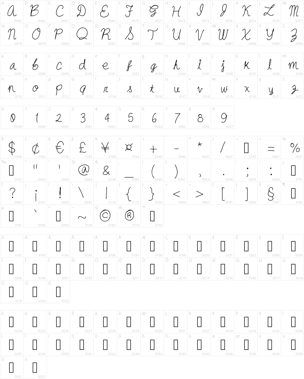 Oysternubsscript Character Map