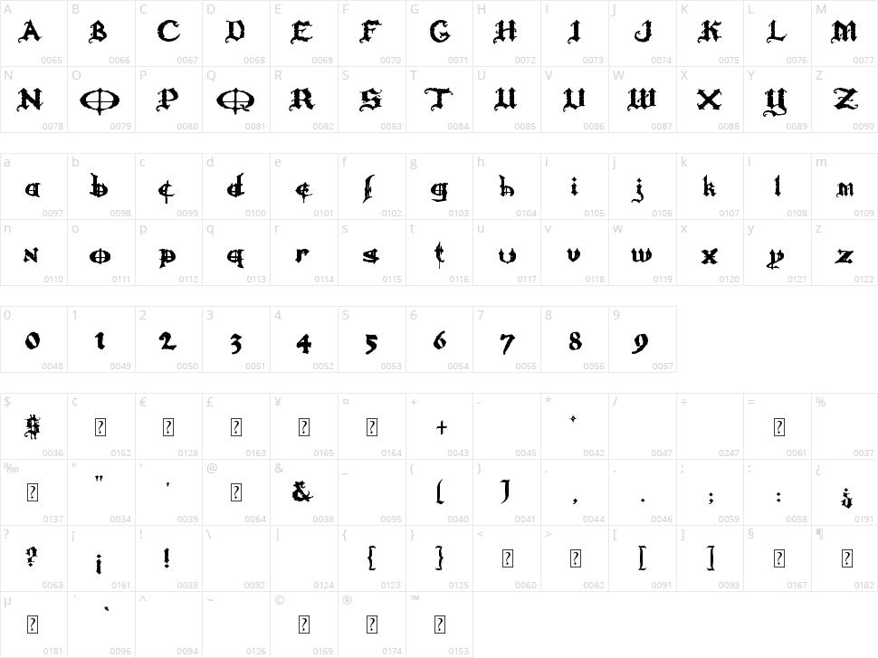 Ozzy II Character Map