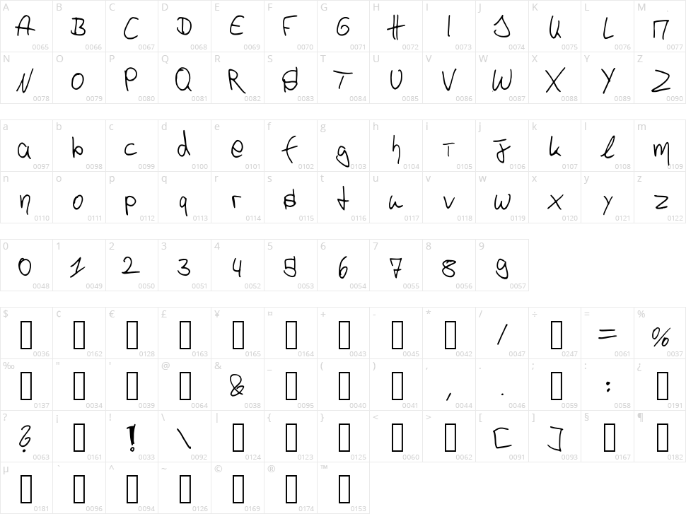 p4r4d0x h4ndwr1tt3n Character Map