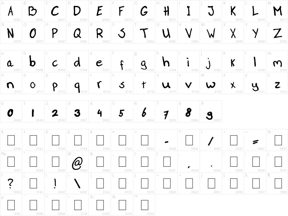 Paasse Handwriting Character Map