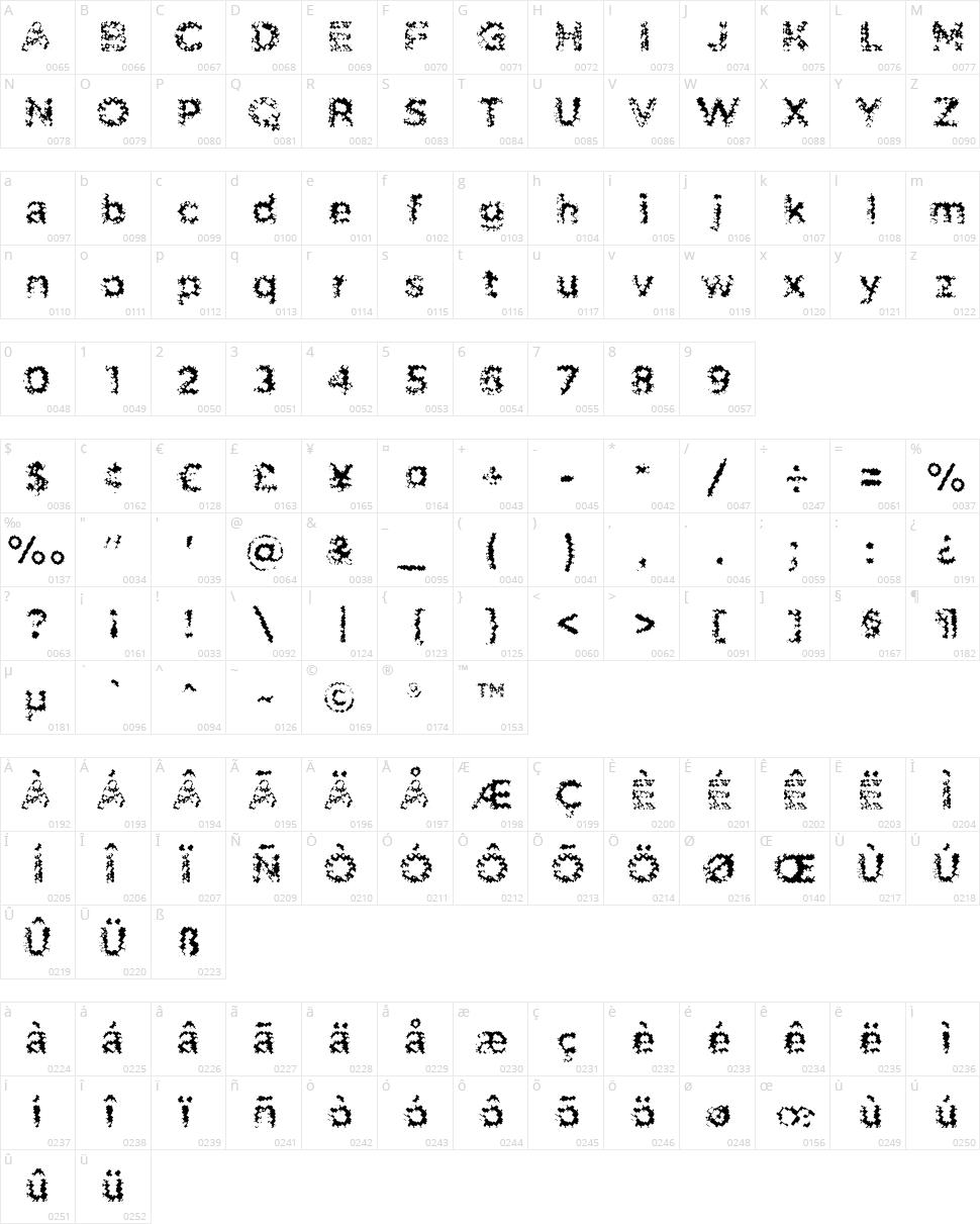 Pabellona (C) Tríplex Character Map