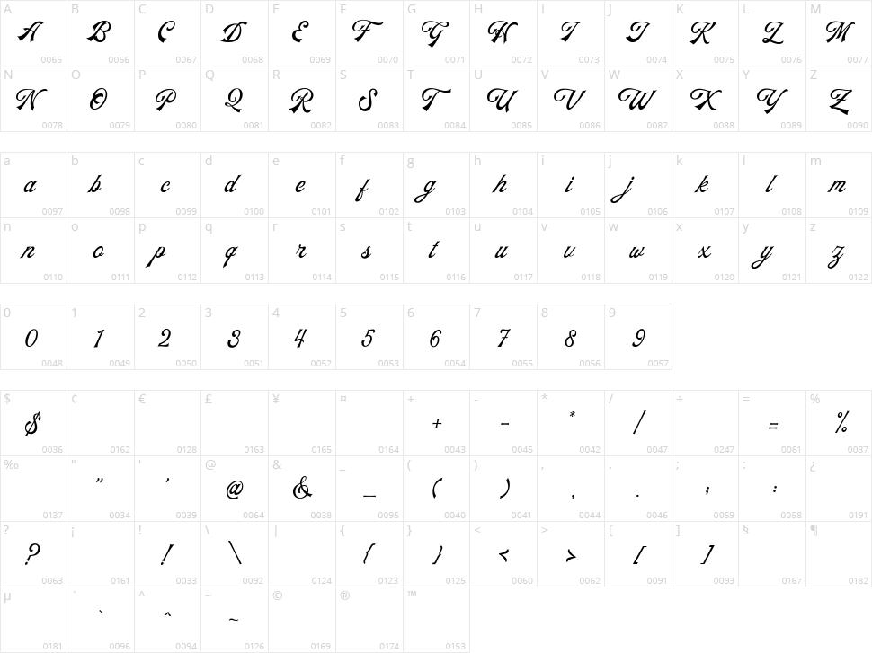 Padlock Script Character Map