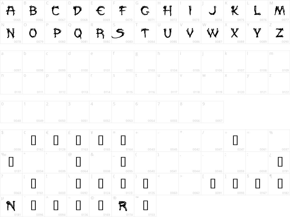 Paleos Character Map