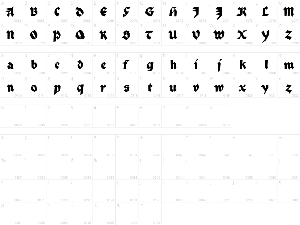 Palmona Character Map