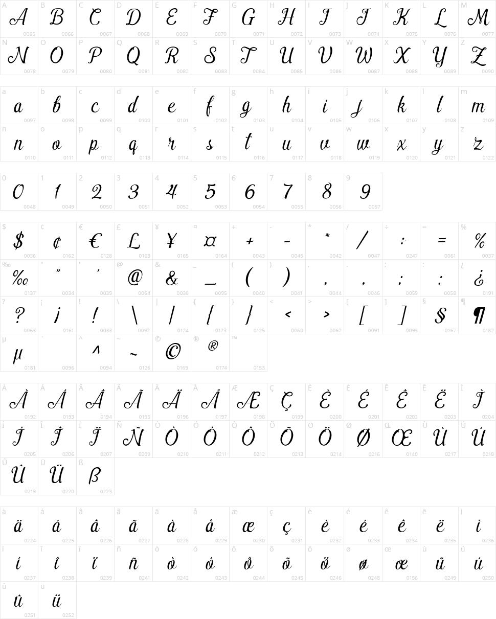 Pamega Script Character Map