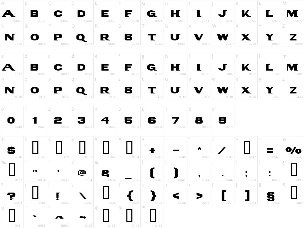 PanAm Character Map