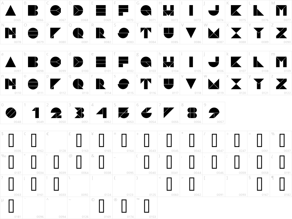 Pangraph Character Map