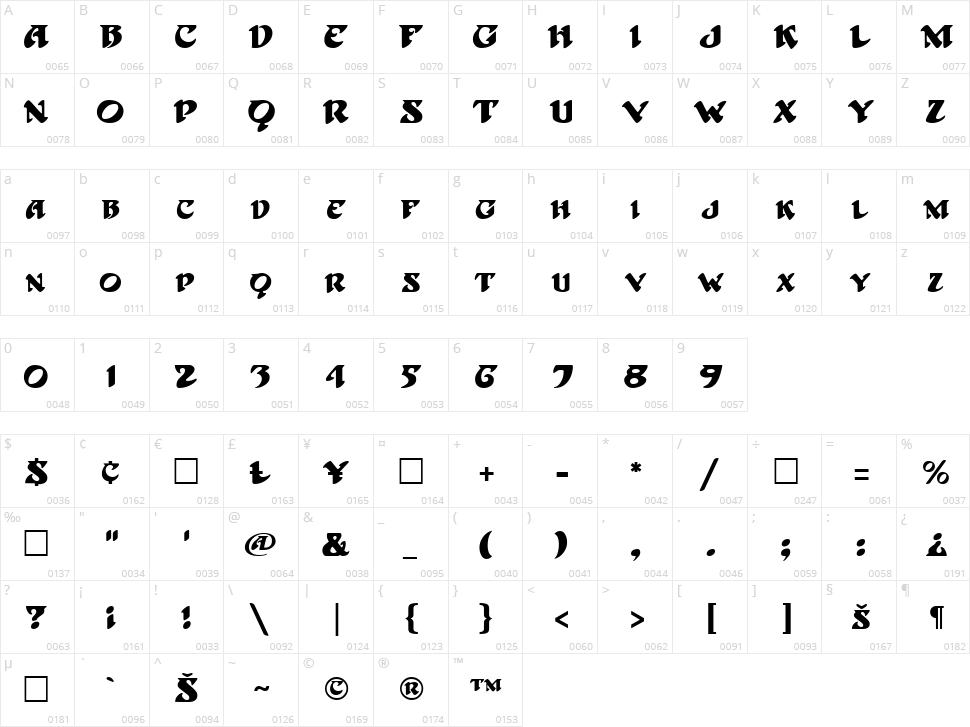 Hoffmann Character Map