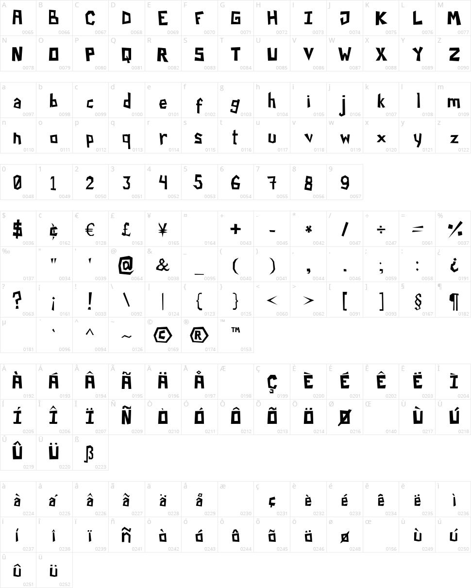 Paper Cuts 2 Character Map